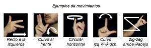 Ejemplos de movimientos
